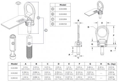 3M™ DBI-SALA® Concrete Detent Anchor 2101004, 1 EA 3M Product Number 2101004, 3M ID 70007440699